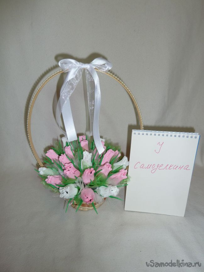 Корзинка с бутонами роз с конфетами